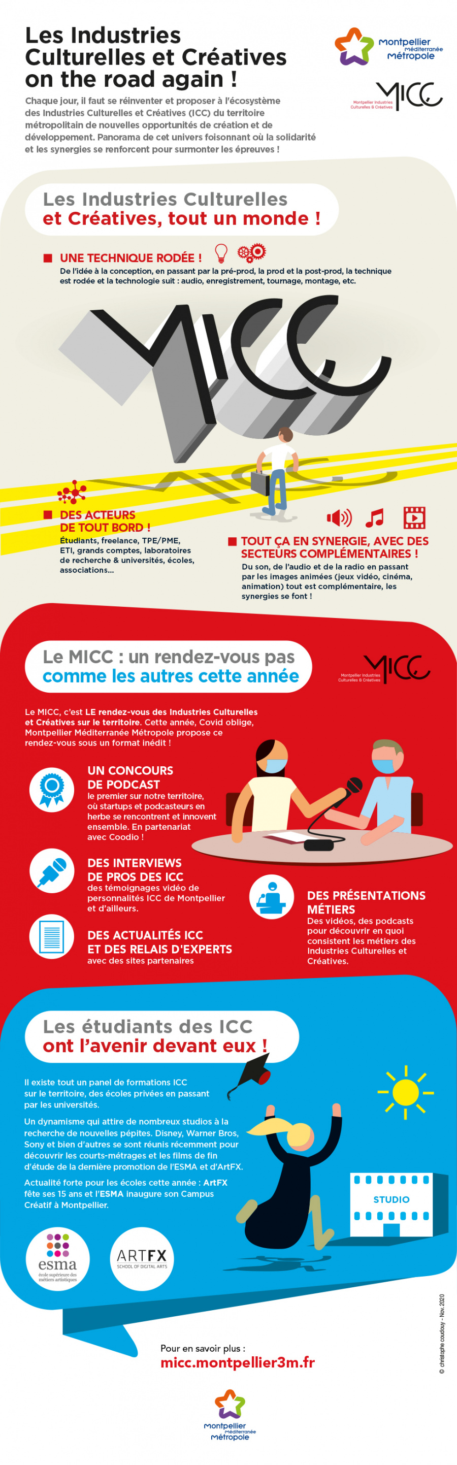 Infographie MICC 2020