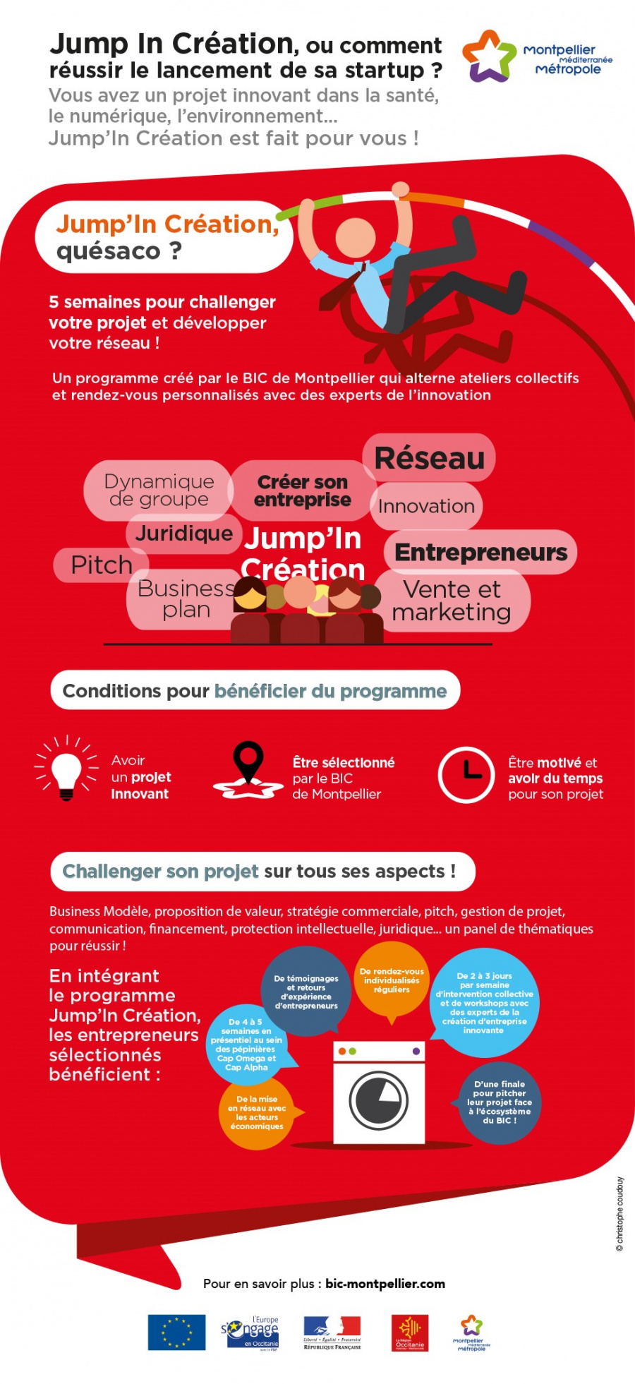 Infographie Jump'In Création