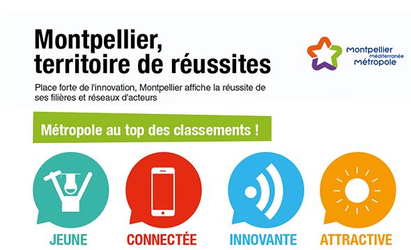 Montpellier, territoire de réussites