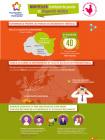 Montpellier, territoire de pointe en diagnostic médical