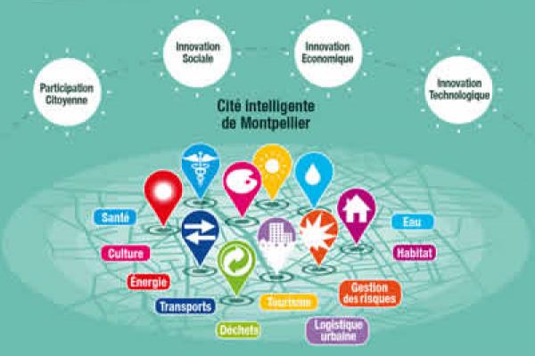 Montpellier, première Cité Intelligente après Paris