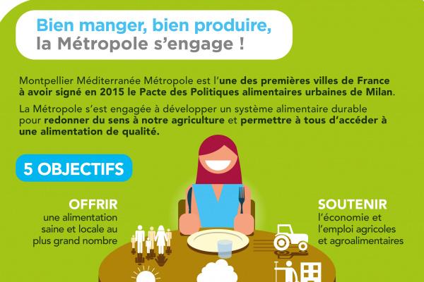 2019 sera une année de transition pour l'agroécologie à Montpellier.