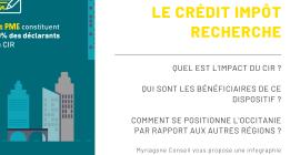 Infographie Crédit Impôt Recherche Myriagone Conseil