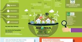 L'agronomie à Montpellier, de la recherche à la réussite entrepreunariale