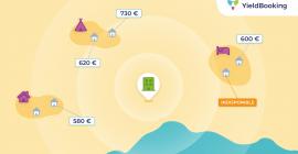 YieldBooking solution veille automatisée pour camping résidences vacances hpa tour-opérateurs